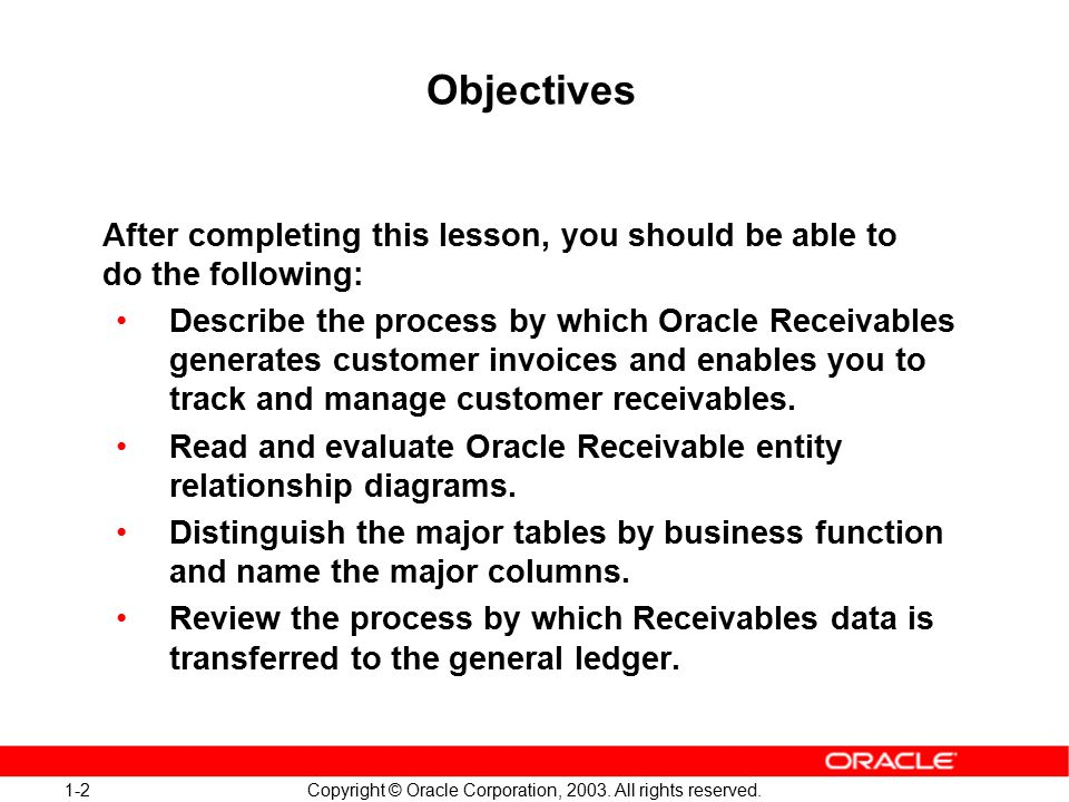 1-23 Copyright © Oracle Corporation, 2003.All rights reserved.