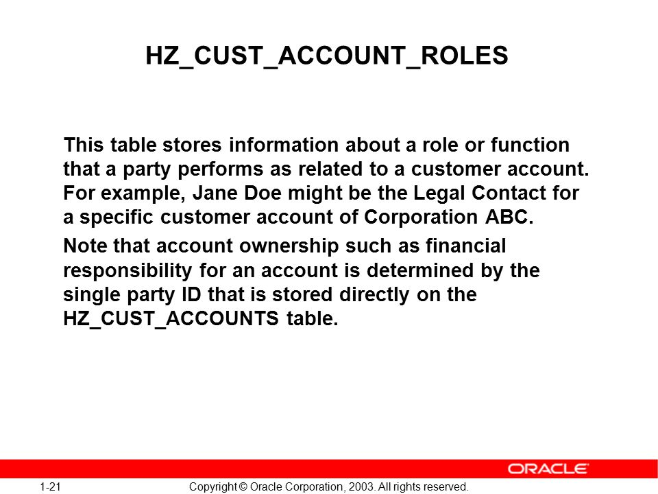 1-21 Copyright © Oracle Corporation, 2003. All rights reserved.