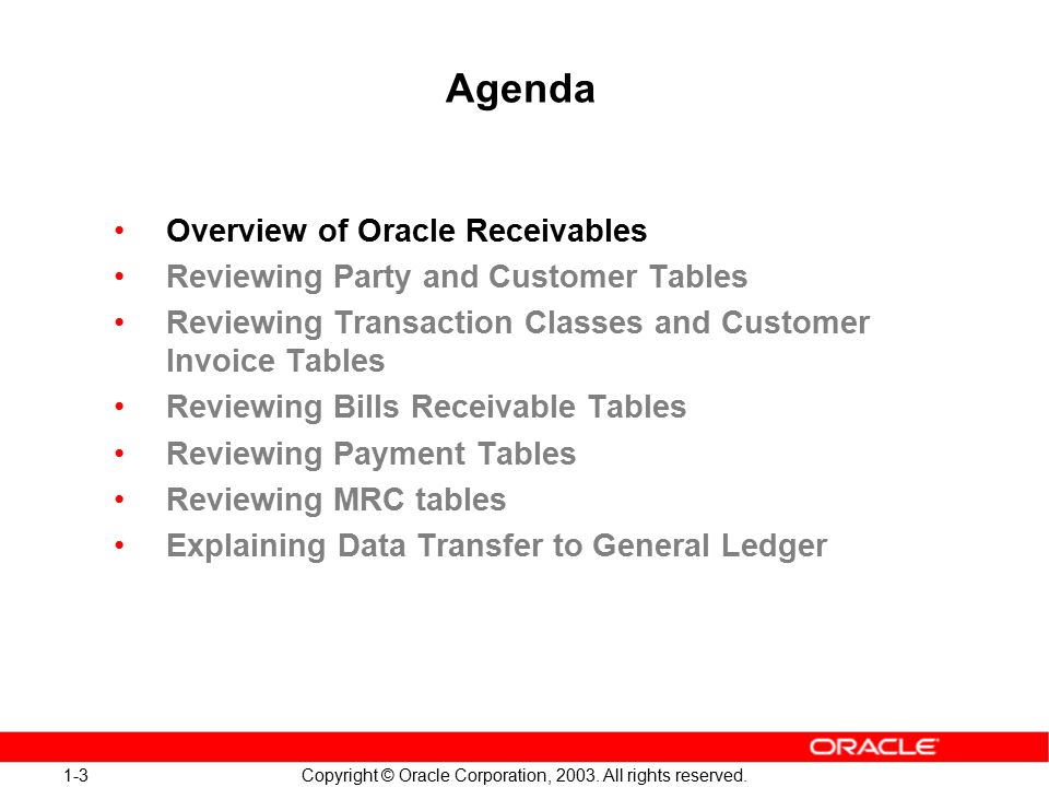 1-44 Copyright © Oracle Corporation, 2003.All rights reserved.