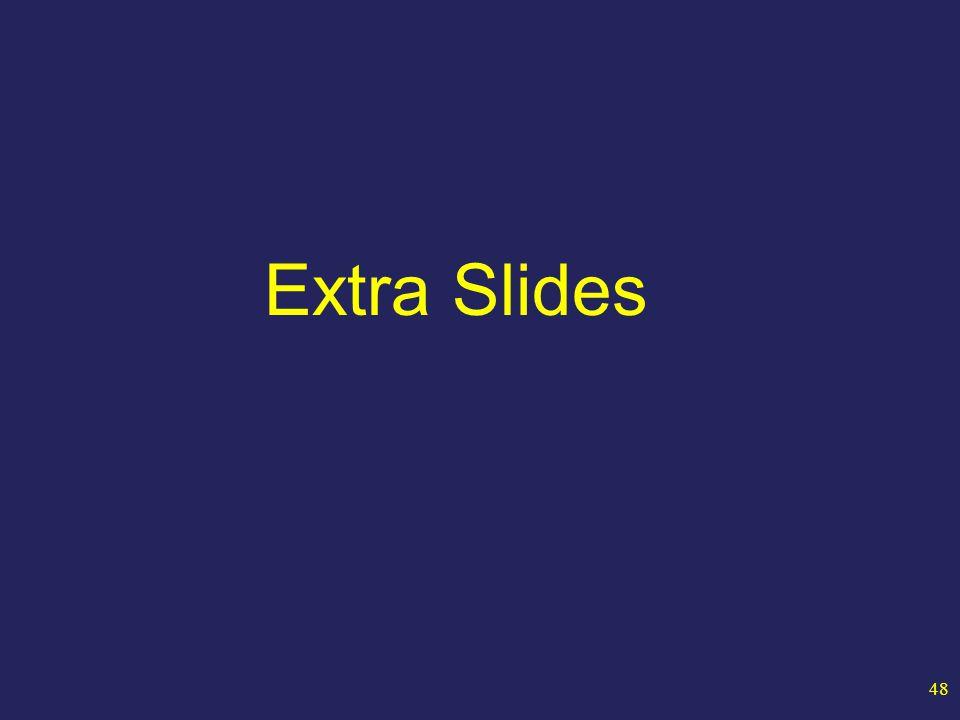 48 Extra Slides