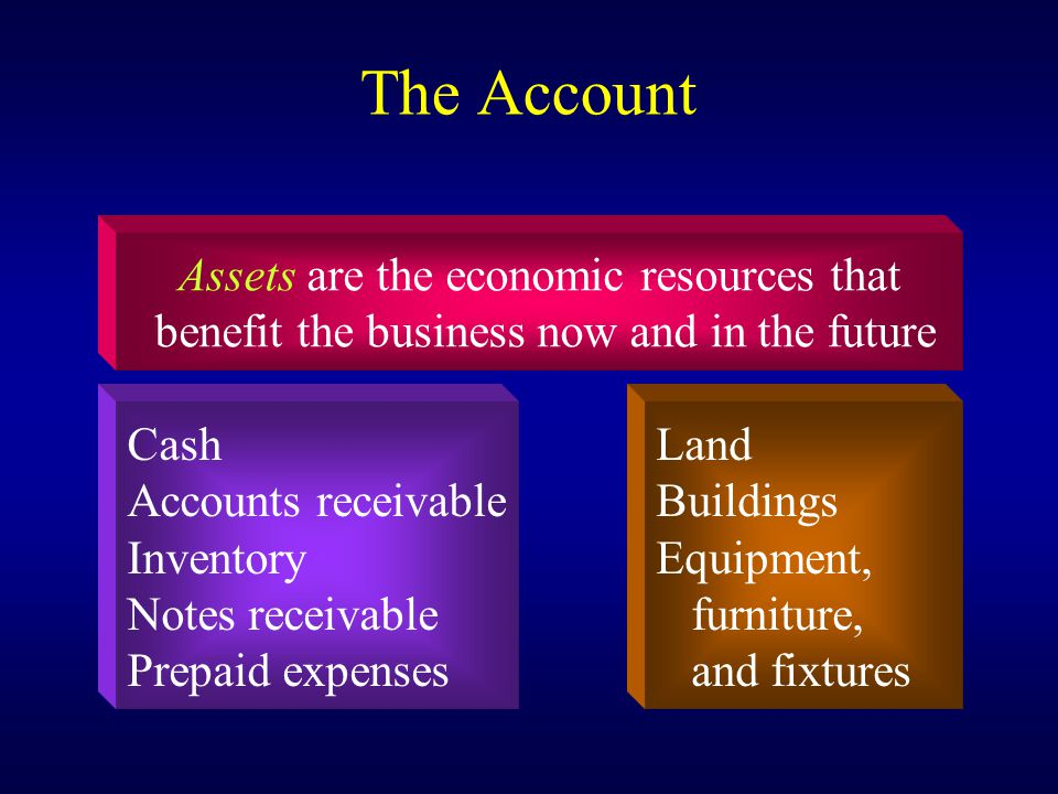The Account Assets are the economic resources that benefit the business now and in the future Cash Accounts receivable Inventory Notes receivable Prepaid expenses Land Buildings Equipment, furniture, and fixtures
