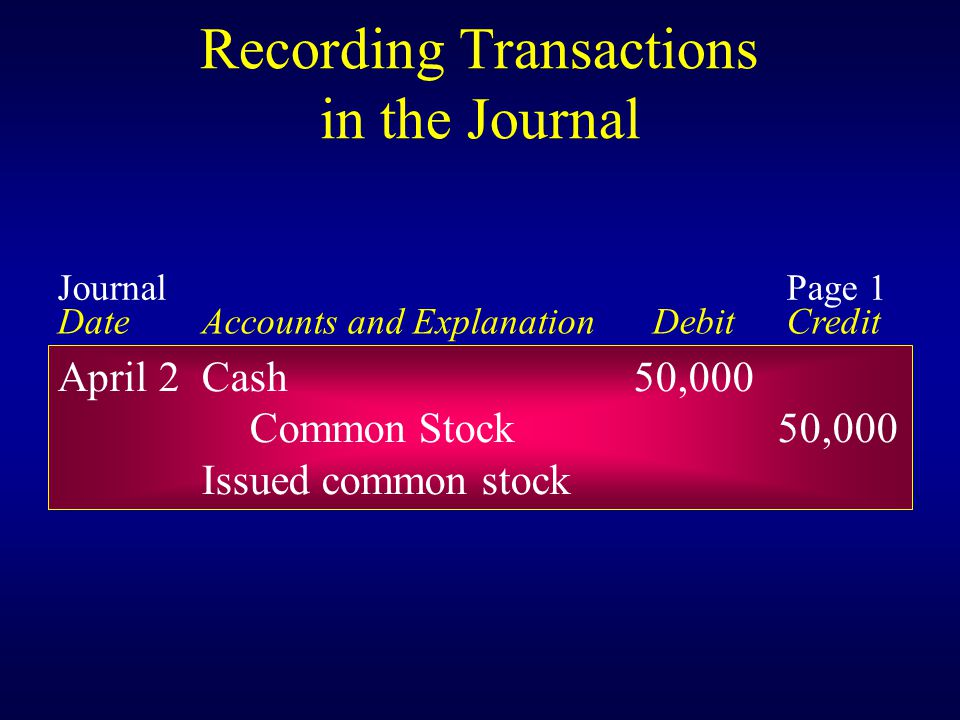 Record business transactions.