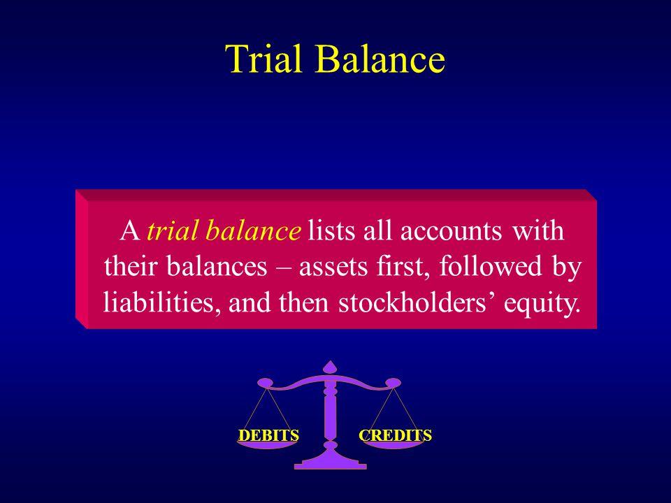 Use a trial balance.