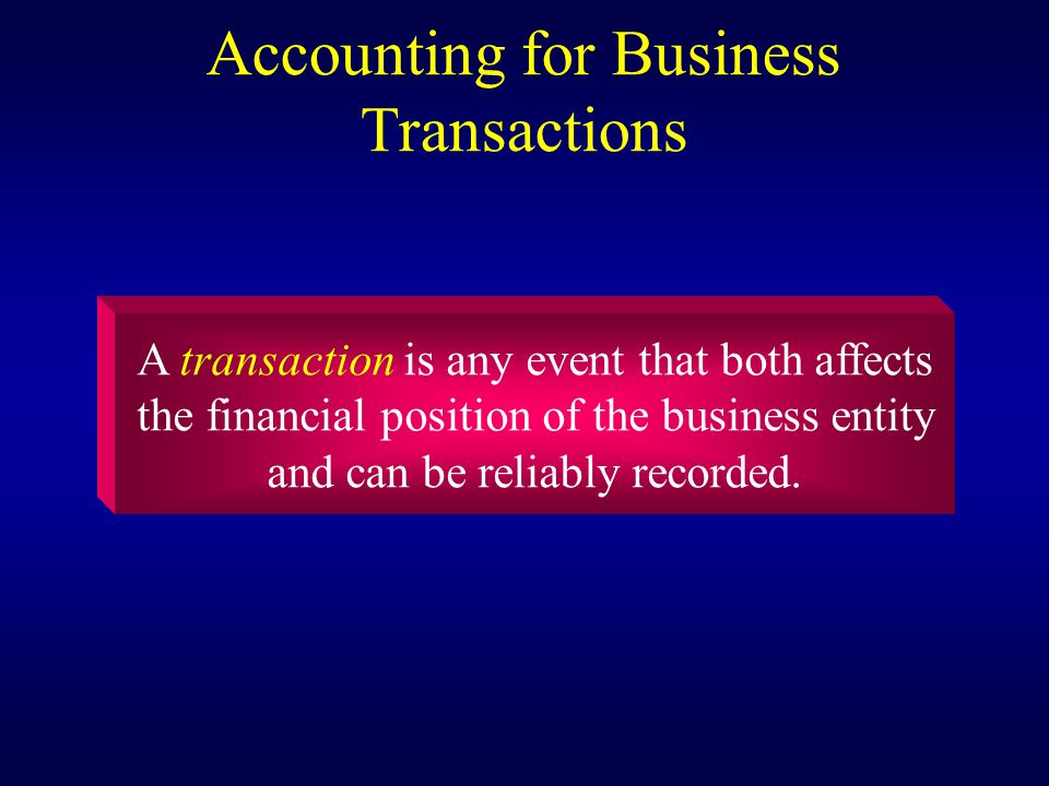 Accounting for Business Transactions Air & Sea Travel sells land for a price of $22,000, which is equal to the amount it paid for the land.