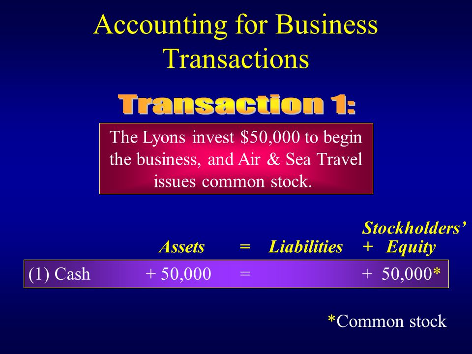 Accounting for Business Transactions A transaction is any event that both affects the financial position of the business entity and can be reliably recorded.
