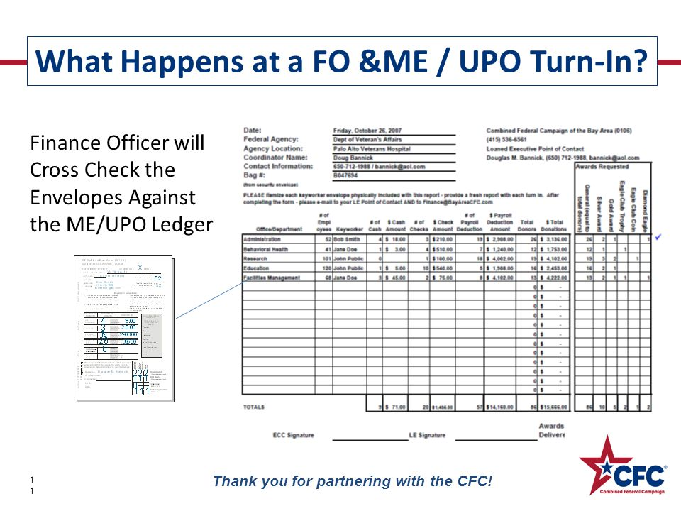 What Happens at a FO &ME / UPO Turn-In. 11 Thank you for partnering with the CFC.