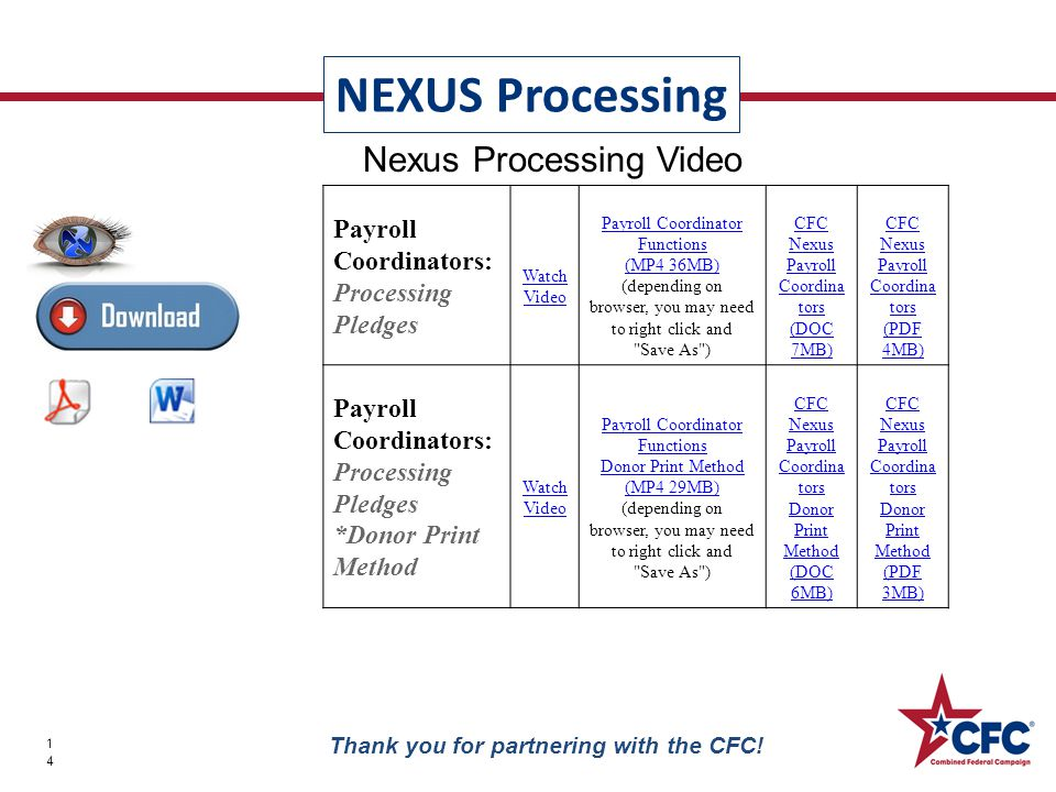 NEXUS Processing 14 Thank you for partnering with the CFC.