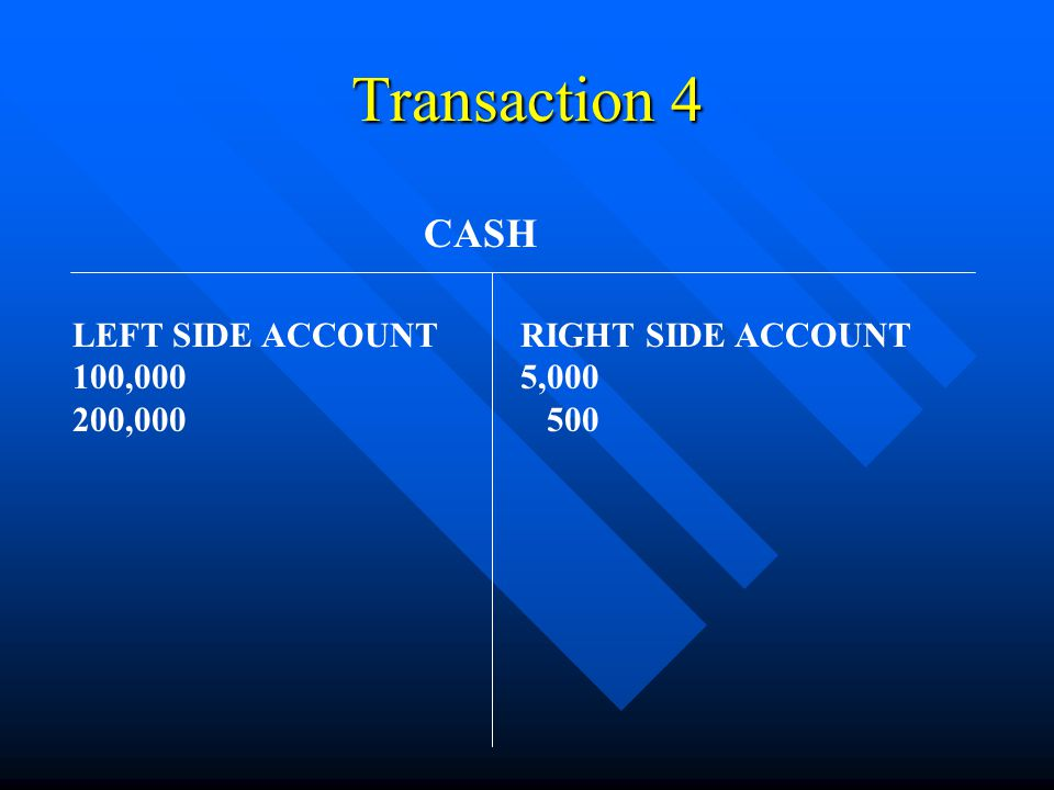 Transaction 4 CASH LEFT SIDE ACCOUNT 100,000 200,000 RIGHT SIDE ACCOUNT 5,000 500