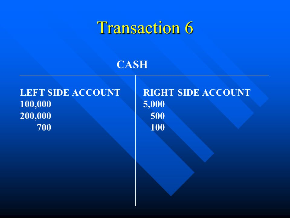 Transaction 6 CASH LEFT SIDE ACCOUNT 100,000 200,000 700 RIGHT SIDE ACCOUNT 5,000 500 100