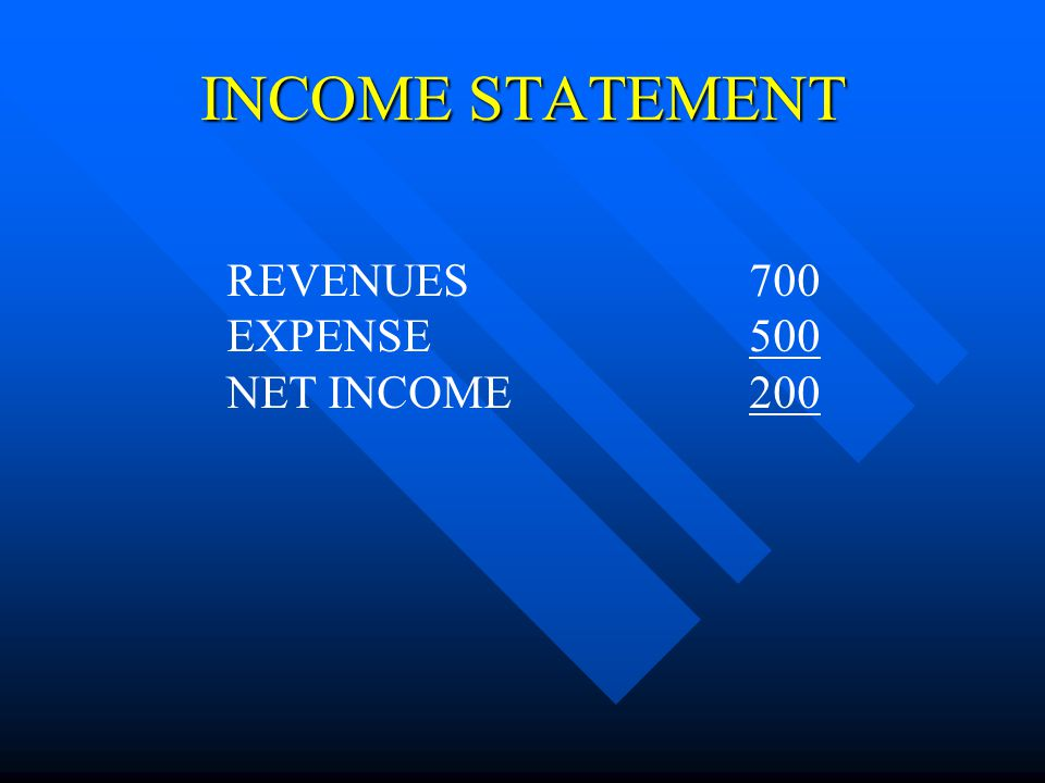 INCOME STATEMENT REVENUES700 EXPENSE500 NET INCOME200