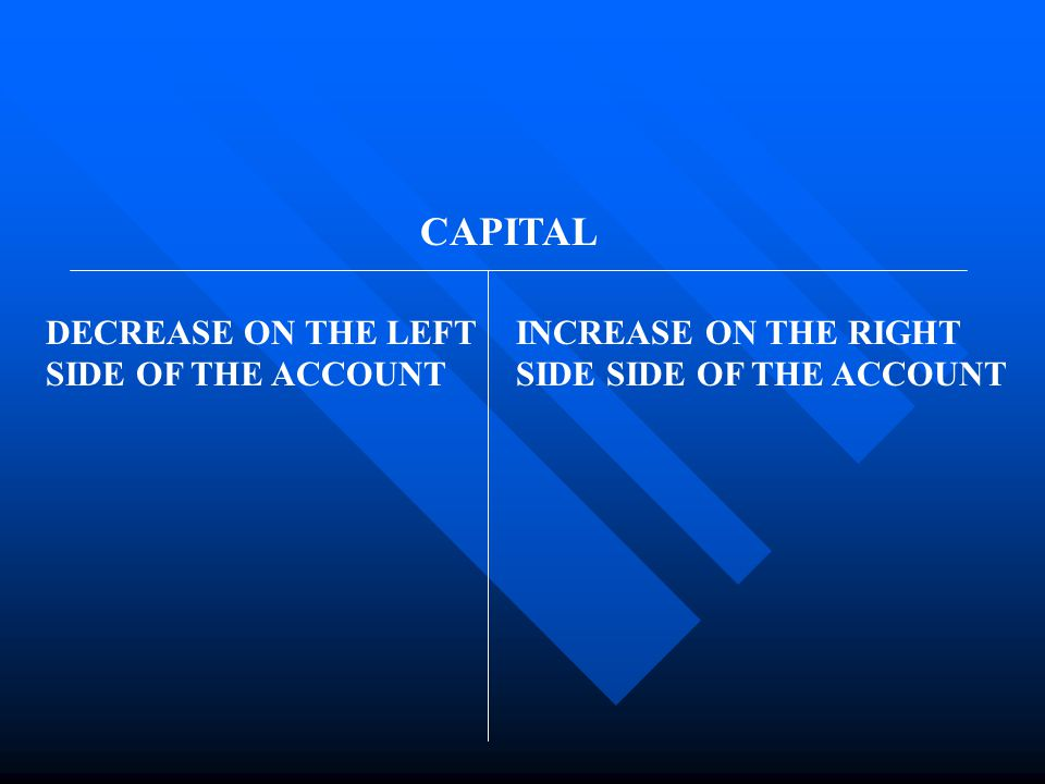 CAPITAL DECREASE ON THE LEFT SIDE OF THE ACCOUNT INCREASE ON THE RIGHT SIDE SIDE OF THE ACCOUNT