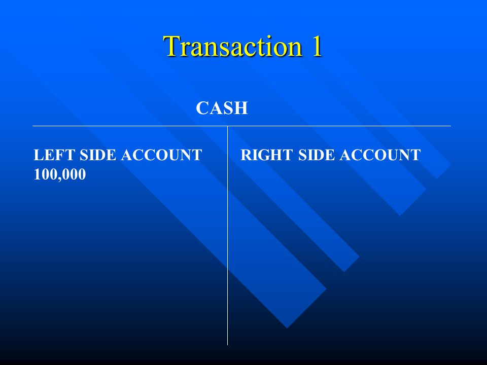 Transaction 1 CASH LEFT SIDE ACCOUNT 100,000 RIGHT SIDE ACCOUNT