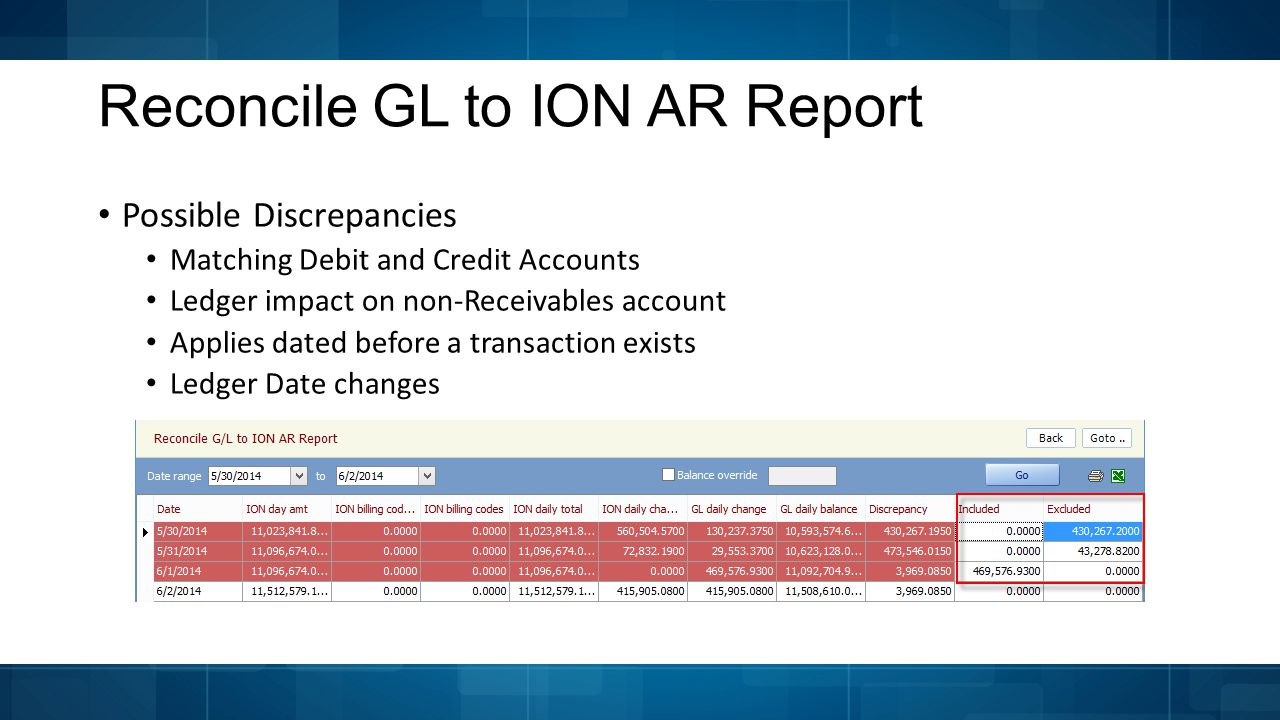 Reconcile GL to ION AR Report Possible Discrepancies Matching Debit and Credit Accounts Ledger impact on non-Receivables account Applies dated before a transaction exists Ledger Date changes