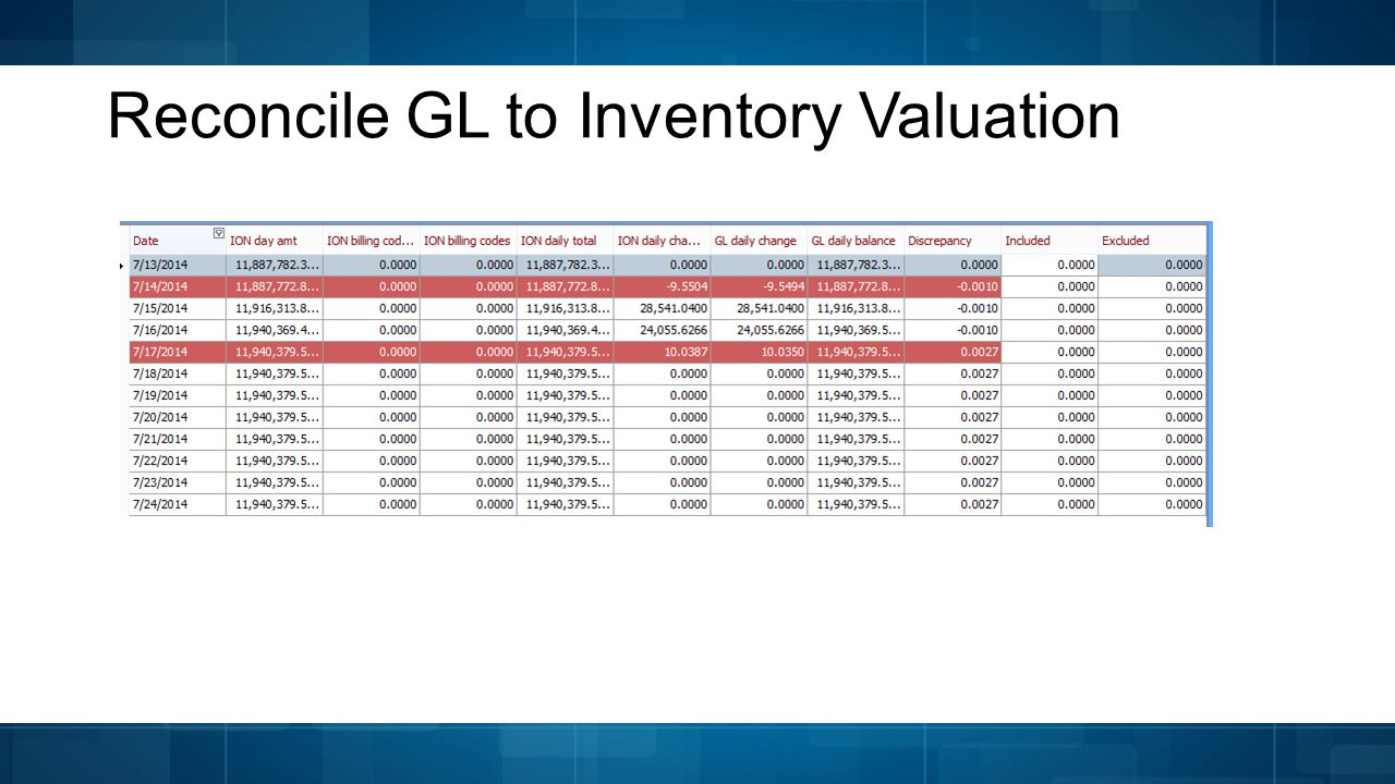 Reconcile GL to Inventory Valuation