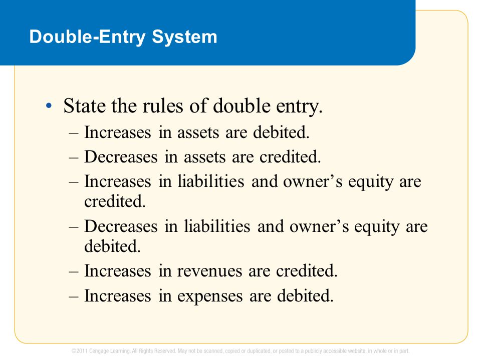 Double-Entry System State the rules of double entry. –Increases in assets are debited. –Decreases in assets are credited. –Increases in liabilities an