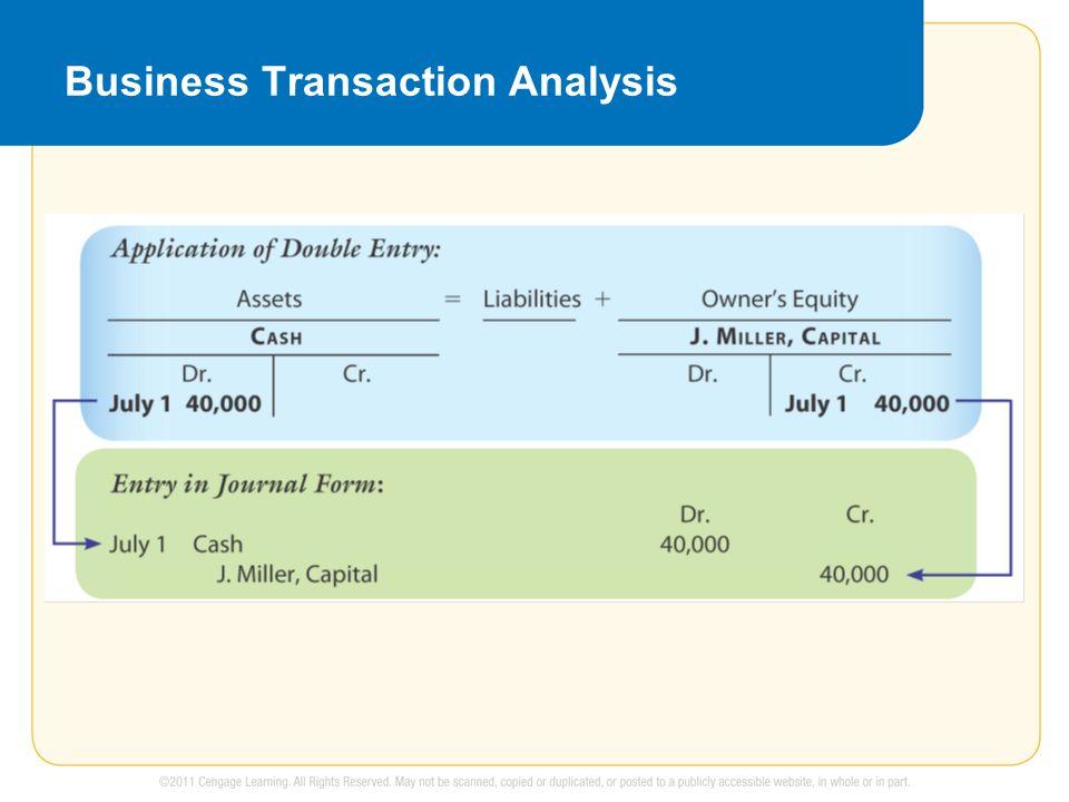 Business Transaction Analysis