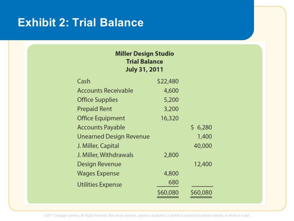 Exhibit 2: Trial Balance