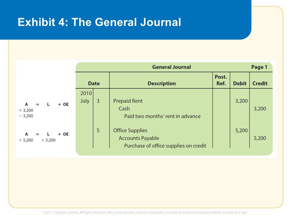 Exhibit 4: The General Journal
