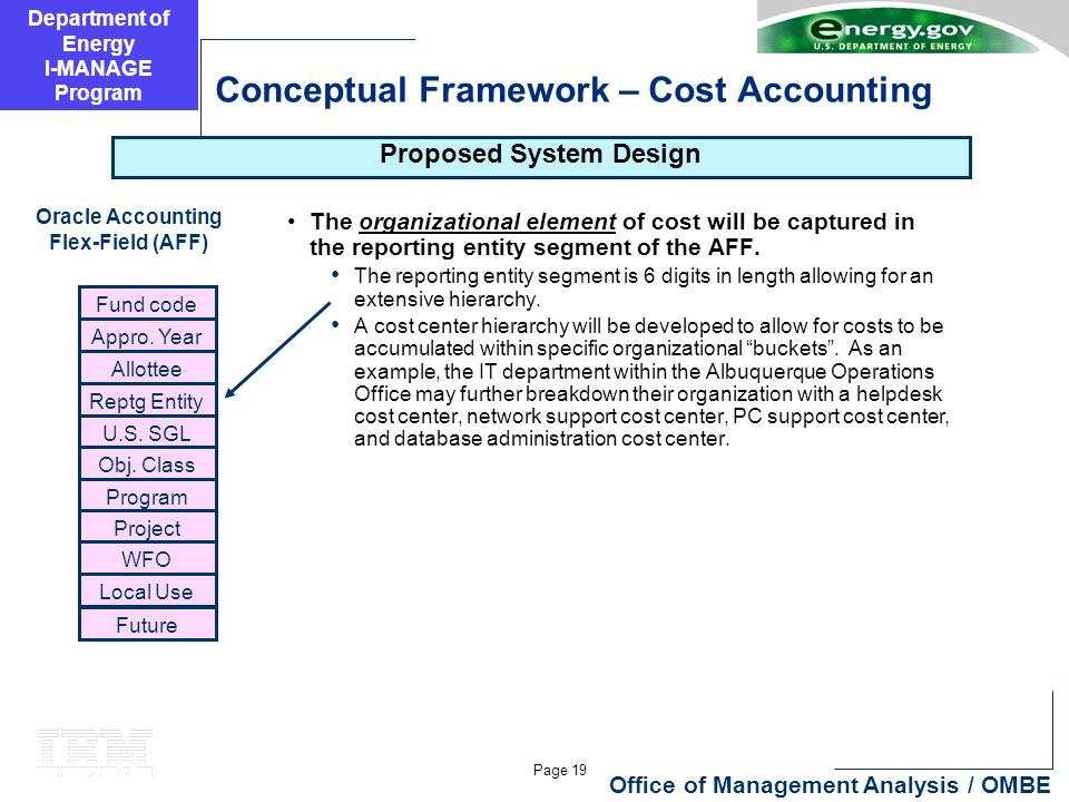Department of Energy I-MANAGE Program Page 19 Office of Management Analysis / OMBE Conceptual Framework – Cost Accounting The organizational element of cost will be captured in the reporting entity segment of the AFF.