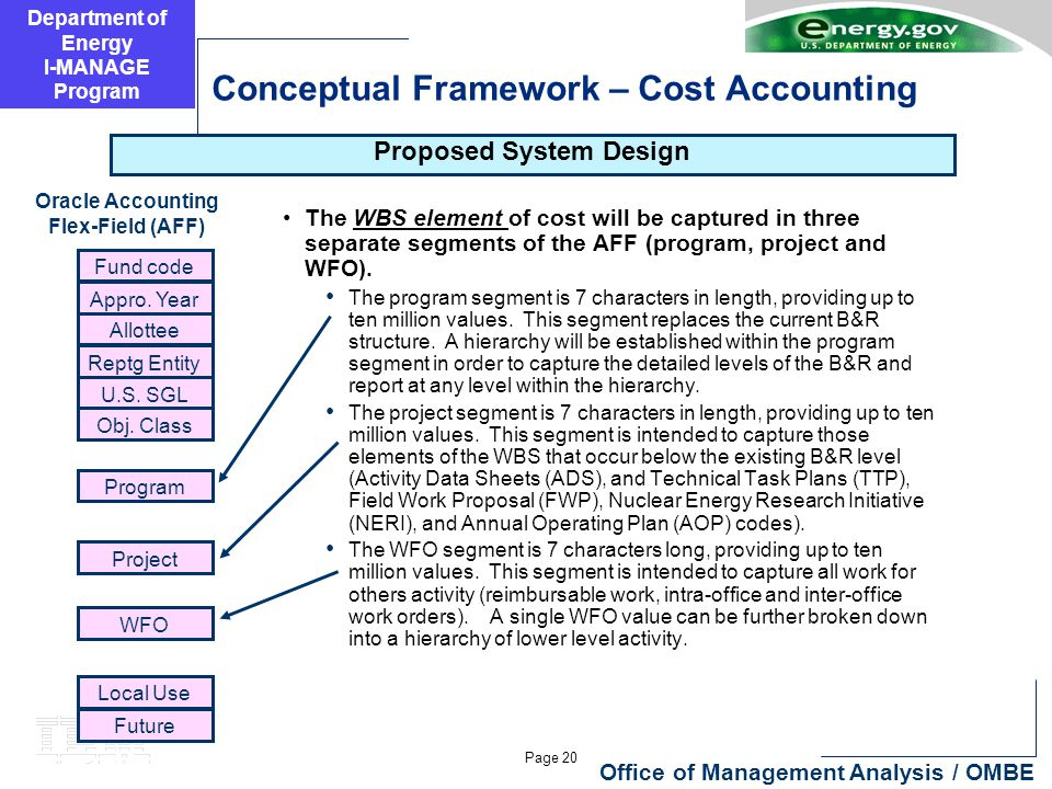Department of Energy I-MANAGE Program Page 20 Office of Management Analysis / OMBE Conceptual Framework – Cost Accounting The WBS element of cost will