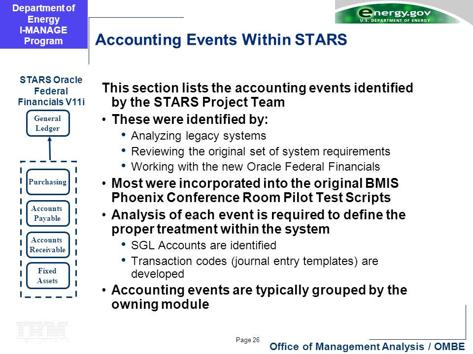 Department of Energy I-MANAGE Program Page 26 Office of Management Analysis / OMBE Accounting Events Within STARS This section lists the accounting events identified by the STARS Project Team These were identified by: Analyzing legacy systems Reviewing the original set of system requirements Working with the new Oracle Federal Financials Most were incorporated into the original BMIS Phoenix Conference Room Pilot Test Scripts Analysis of each event is required to define the proper treatment within the system SGL Accounts are identified Transaction codes (journal entry templates) are developed Accounting events are typically grouped by the owning module General Ledger Purchasing Accounts Payable Accounts Receivable Fixed Assets STARS Oracle Federal Financials V11i