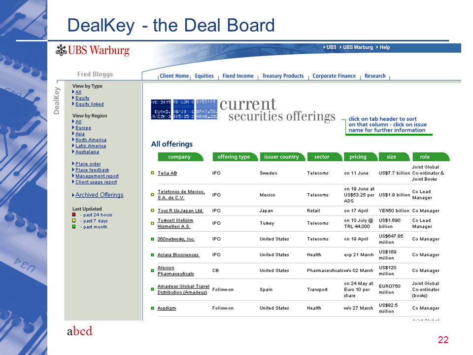 abcd 22 DealKey - the Deal Board