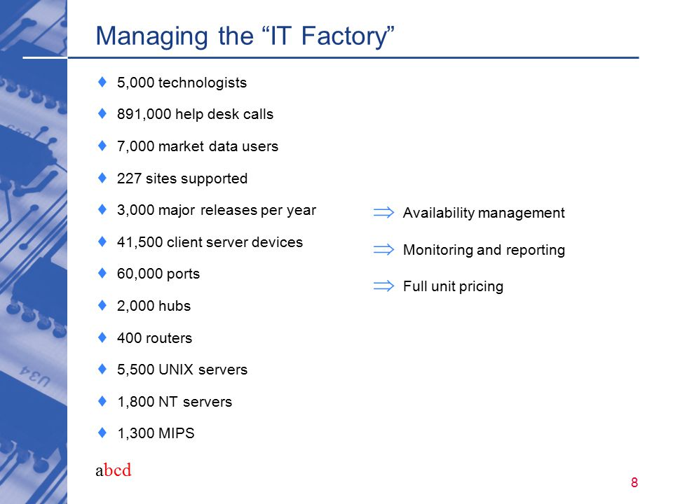 "abcd 8 Managing the ""IT Factory""  5,000 technologists  891,000 help desk calls  7,000 market data users  227 sites supported  3,000 major release"