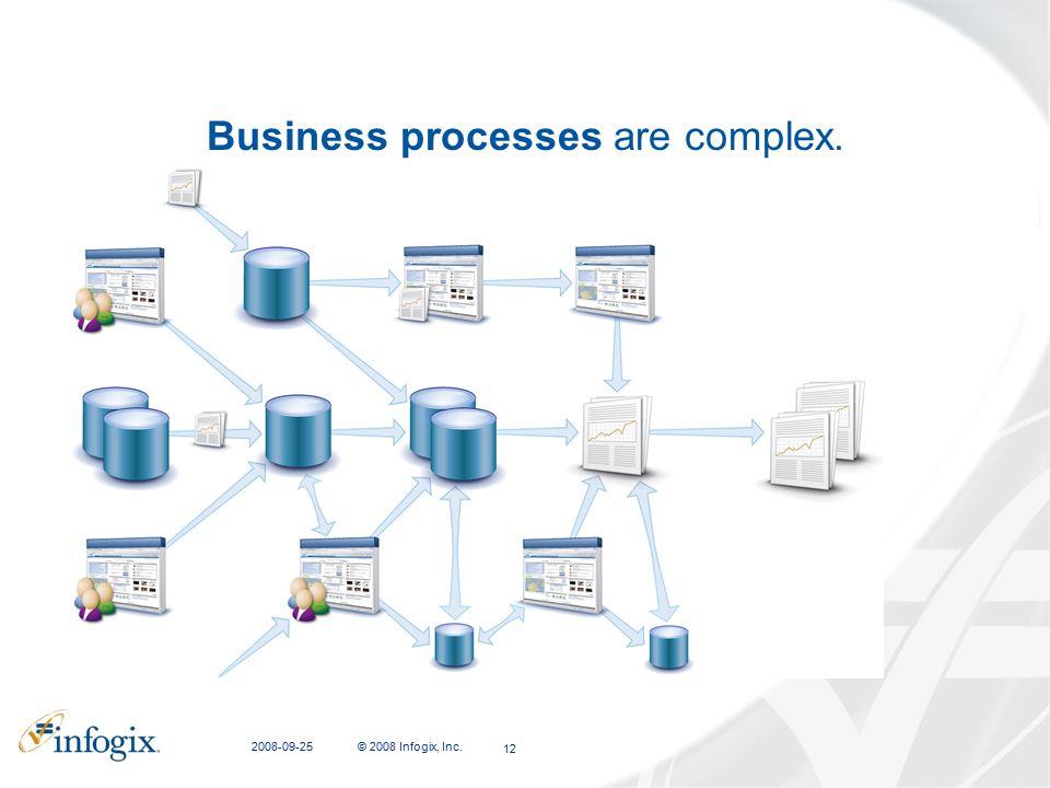2008-09-25 © 2008 Infogix, Inc. 12 Business processes are complex.