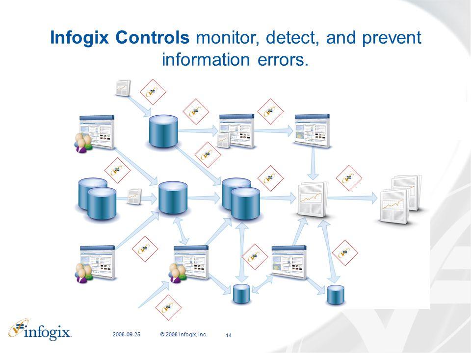 2008-09-25 © 2008 Infogix, Inc. 14 Infogix Controls monitor, detect, and prevent information errors.