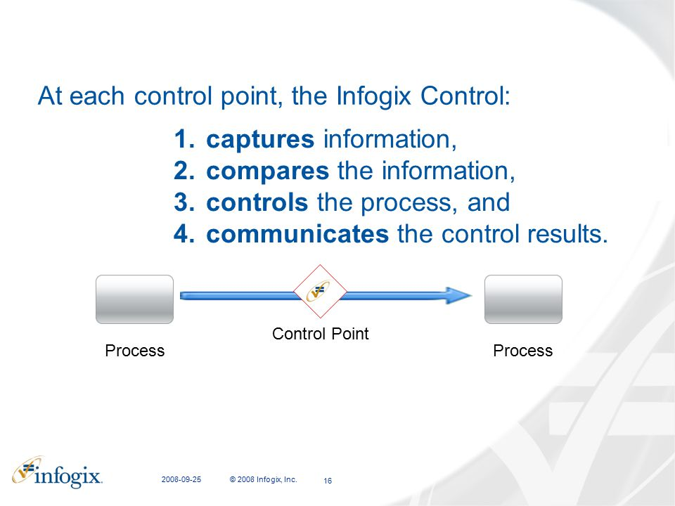 2008-09-25 © 2008 Infogix, Inc. 16 At each control point, the Infogix Control: Process Control Point 1. captures information, 2. compares the informat