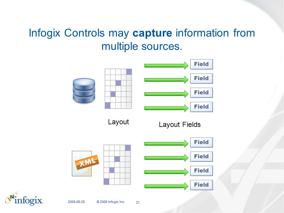 2008-09-25 © 2008 Infogix, Inc.21 Infogix Controls may capture information from multiple sources.