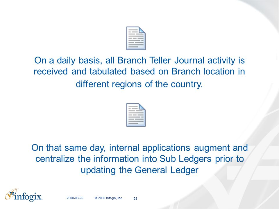 2008-09-25 © 2008 Infogix, Inc. 28 On a daily basis, all Branch Teller Journal activity is received and tabulated based on Branch location in differen