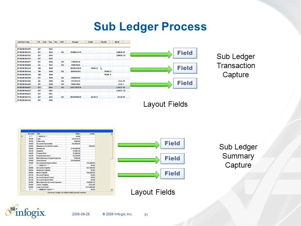 2008-09-25 © 2008 Infogix, Inc. 31 Sub Ledger Process Sub Ledger Transaction Capture Sub Ledger Summary Capture Layout Fields