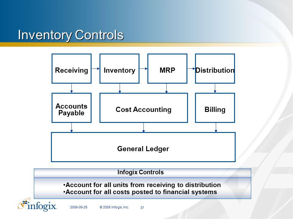2008-09-25© 2008 Infogix, Inc.372008-09-25 © 2008 Infogix, Inc. 37 Inventory Controls ReceivingInventoryMRPDistribution BillingCost Accounting Account