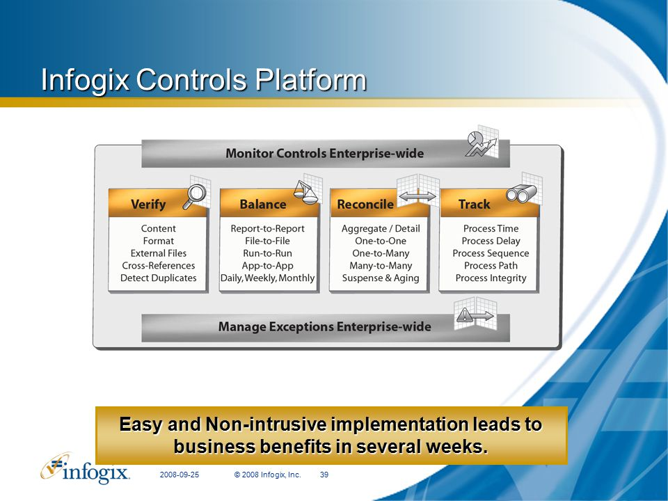 2008-09-25© 2008 Infogix, Inc.39 Infogix Controls Platform Easy and Non-intrusive implementation leads to business benefits in several weeks.