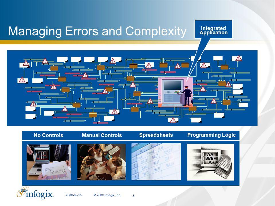 2008-09-25© 2008 Infogix, Inc.52008-09-25 © 2008 Infogix, Inc. 5 Managing Errors and Complexity No ControlsManual Controls SpreadsheetsProgramming Log
