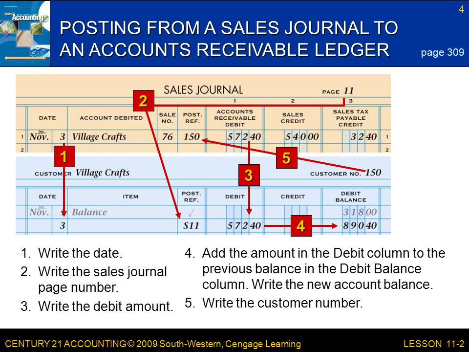 CENTURY 21 ACCOUNTING © 2009 South-Western, Cengage Learning 4 LESSON 11-2 POSTING FROM A SALES JOURNAL TO AN ACCOUNTS RECEIVABLE LEDGER page Add the amount in the Debit column to the previous balance in the Debit Balance column.