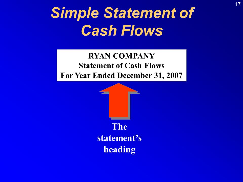 17 Simple Statement of Cash Flows RYAN COMPANY Statement of Cash Flows For Year Ended December 31, 2007 The statement's heading