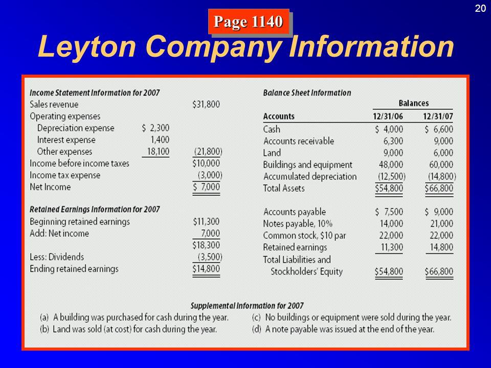 20 Leyton Company Information Page 1140