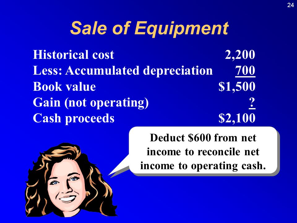 24 Historical cost2,200 Less: Accumulated depreciation700 Book value$1,500 Gain (not operating).