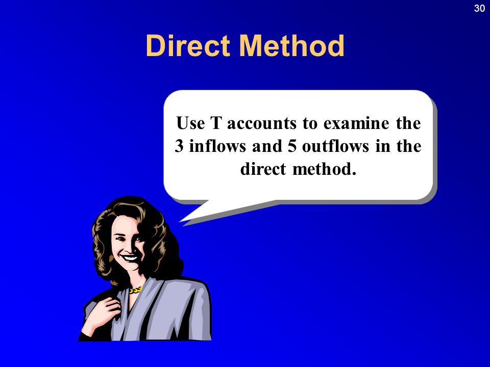 30 Direct Method Use T accounts to examine the 3 inflows and 5 outflows in the direct method.