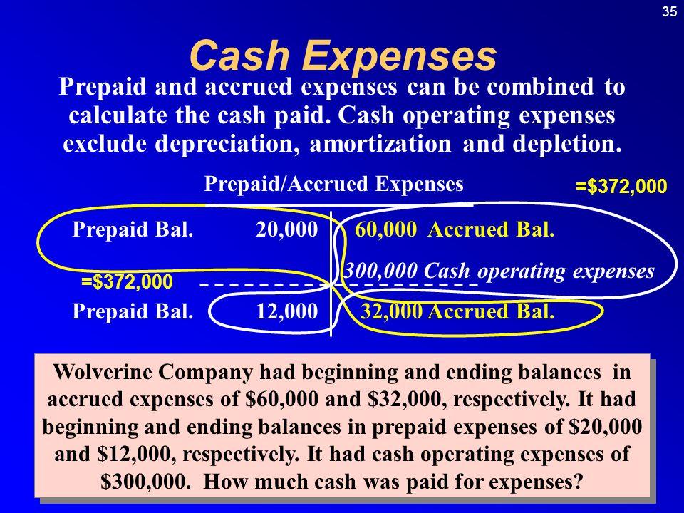 35 Prepaid/Accrued Expenses Prepaid Bal. 20,000 Prepaid Bal. 12,000 60,000 Accrued Bal. 300,000 Cash operating expenses 32,000 Accrued Bal. Wolverine