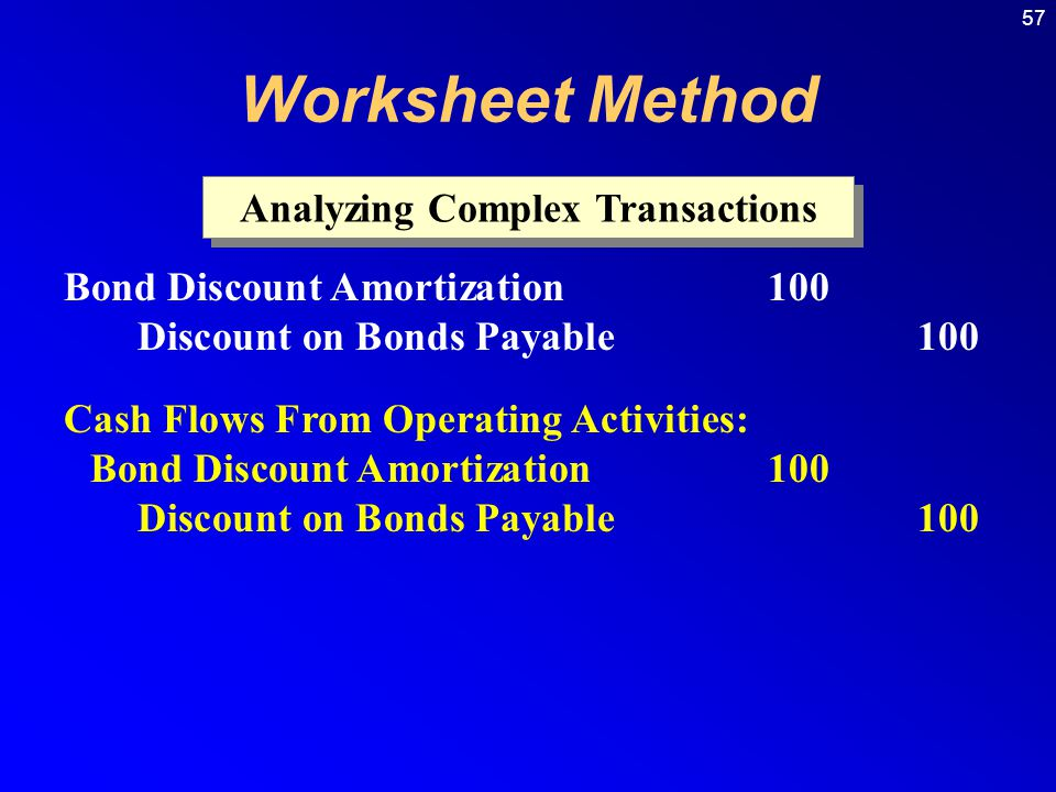 57 Analyzing Complex Transactions Bond Discount Amortization100 Discount on Bonds Payable100 Cash Flows From Operating Activities: Bond Discount Amortization100 Discount on Bonds Payable100 Worksheet Method