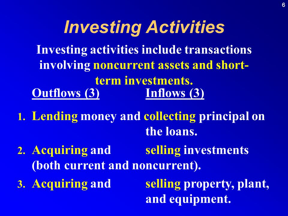 6 Investing Activities Investing activities include transactions involving noncurrent assets and short- term investments. Outflows (3)Inflows (3) 1. L