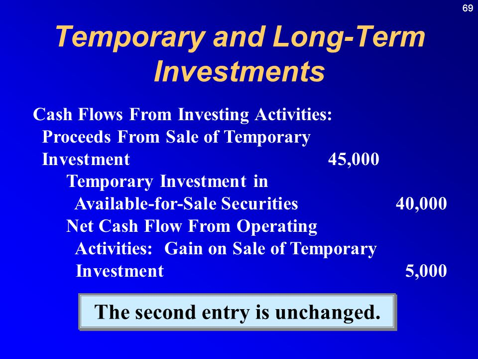 69 Cash Flows From Investing Activities: Proceeds From Sale of Temporary Investment45,000 Temporary Investment in Available-for-Sale Securities40,000 Net Cash Flow From Operating Activities: Gain on Sale of Temporary Investment5,000 The second entry is unchanged.