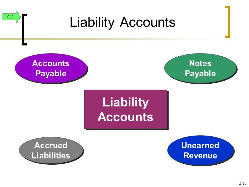 Accrued Liabilities Unearned Revenue Notes Payable Accounts Payable Liability Accounts C 2 2-12