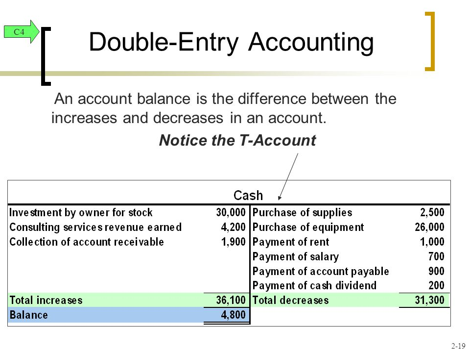 Double-Entry Accounting An account balance is the difference between the increases and decreases in an account.