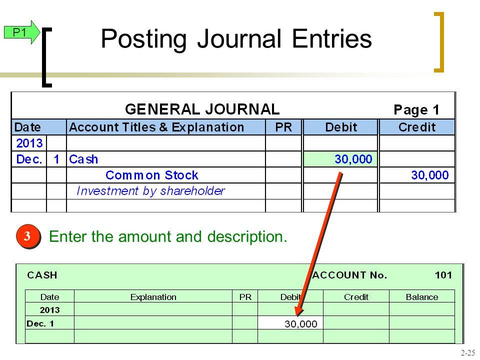 3 3 Enter the amount and description. Posting Journal Entries P1 2-25