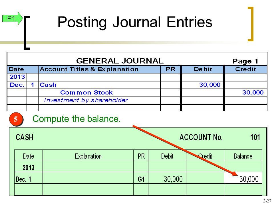 5 5 Compute the balance. Posting Journal Entries P1 2-27