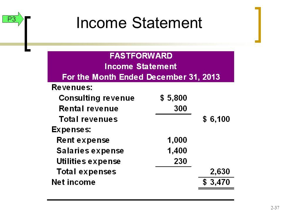 Income Statement P3 2-37